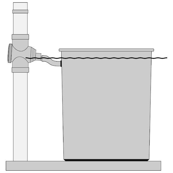 3 P Regensammler Inox Regenwasserfilter,Regenwasser